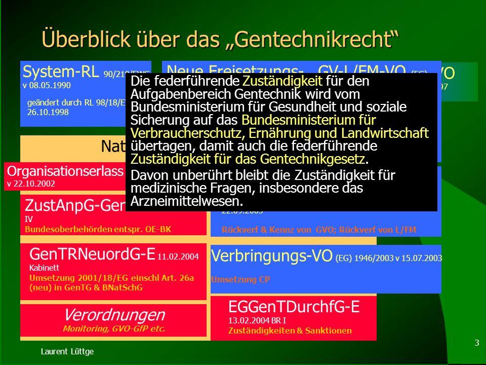 """Überblick über das """"Gentechnikrecht"""