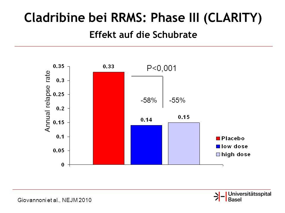 Cladribine bei RRMS: Phase III (CLARITY) Effekt auf die Schubrate