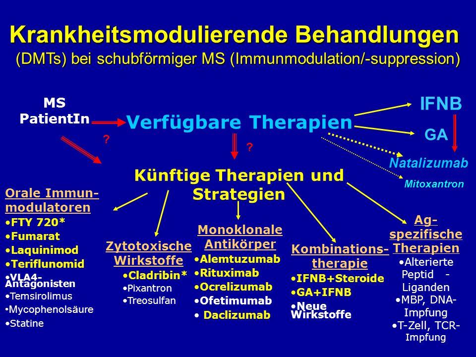 Krankheitsmodulierende Behandlungen