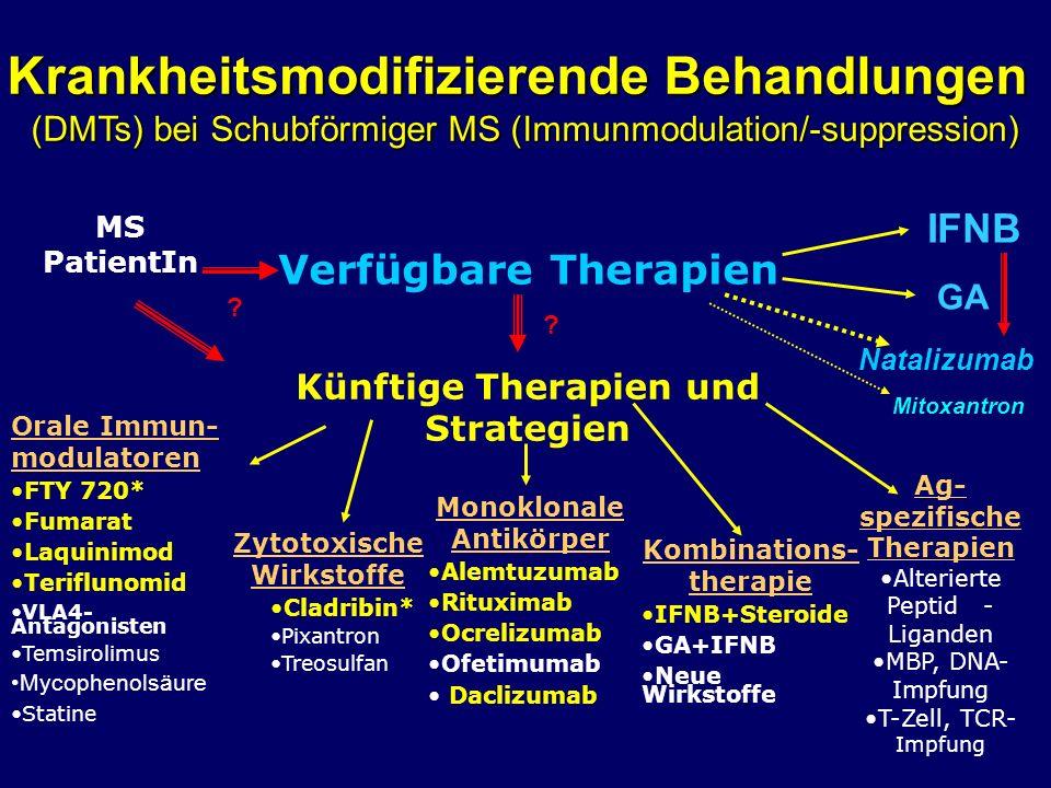 Krankheitsmodifizierende Behandlungen