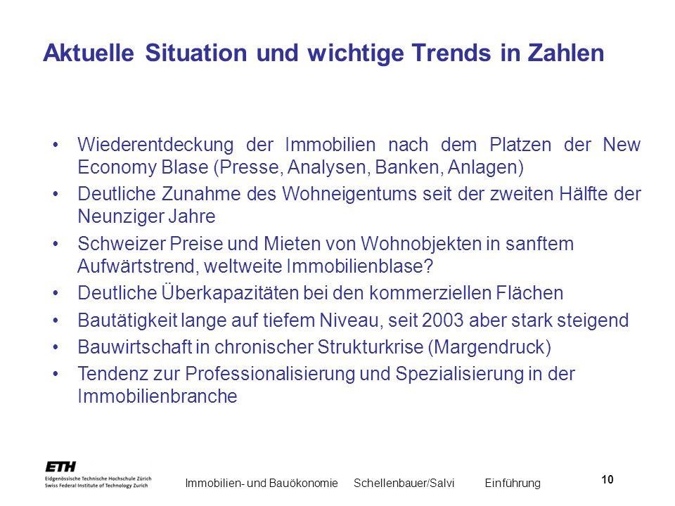 Aktuelle Situation und wichtige Trends in Zahlen