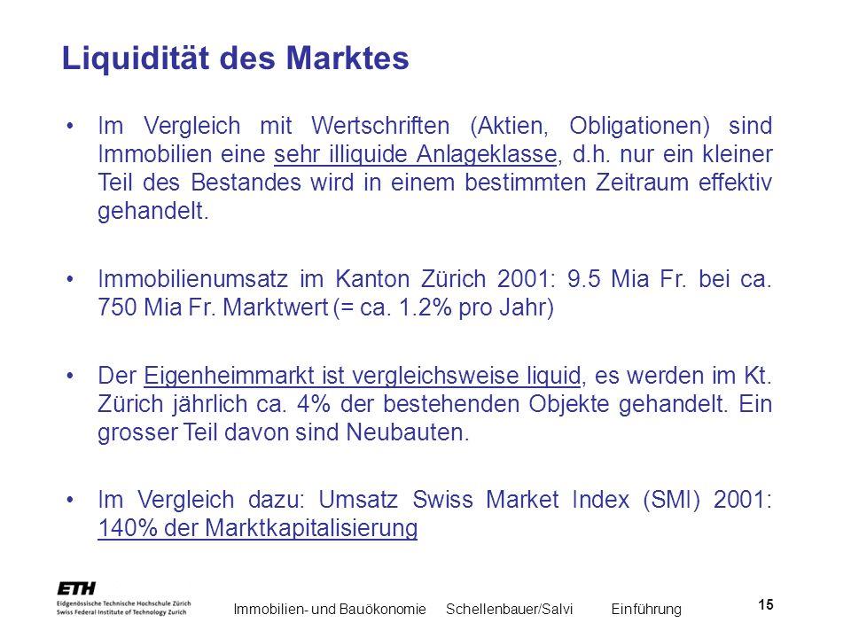 Liquidität des Marktes