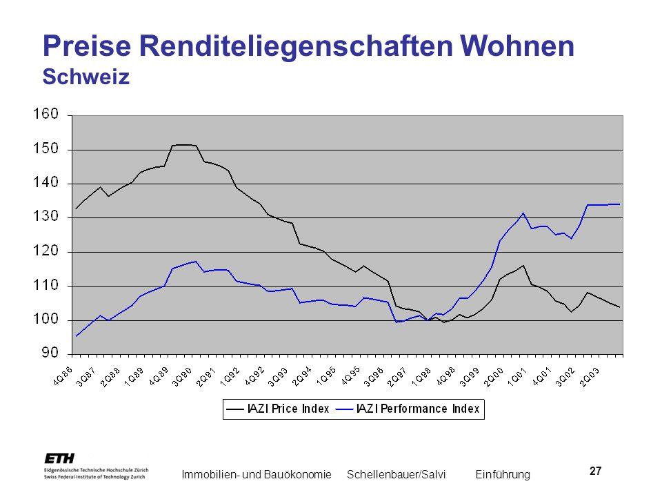 Preise Renditeliegenschaften Wohnen Schweiz