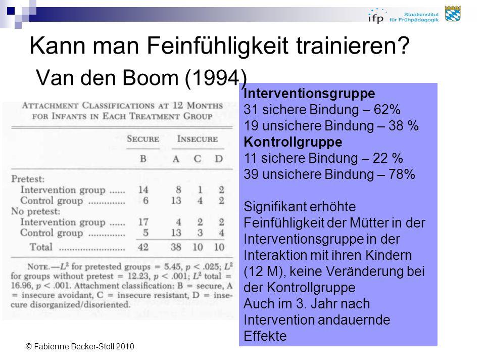 Kann man Feinfühligkeit trainieren Van den Boom (1994)