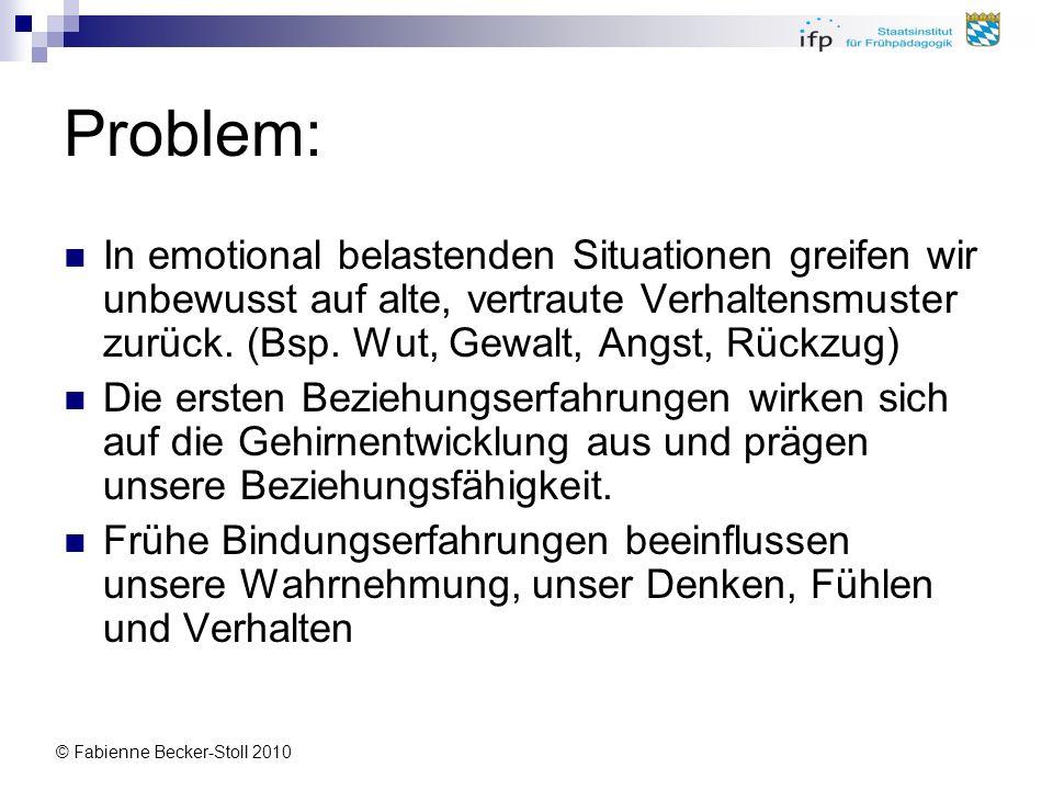 Problem: In emotional belastenden Situationen greifen wir unbewusst auf alte, vertraute Verhaltensmuster zurück. (Bsp. Wut, Gewalt, Angst, Rückzug)