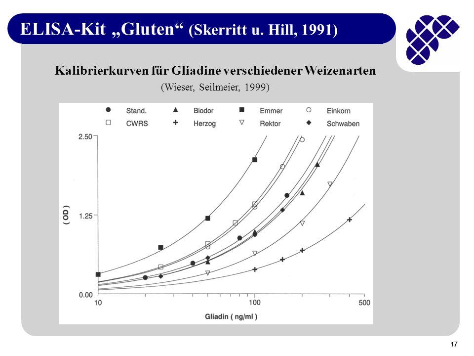 "ELISA-Kit ""Gluten (Skerritt u. Hill, 1991)"