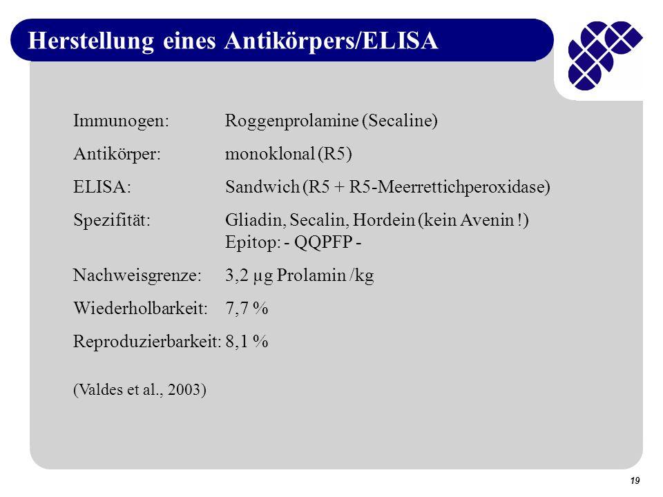 Herstellung eines Antikörpers/ELISA