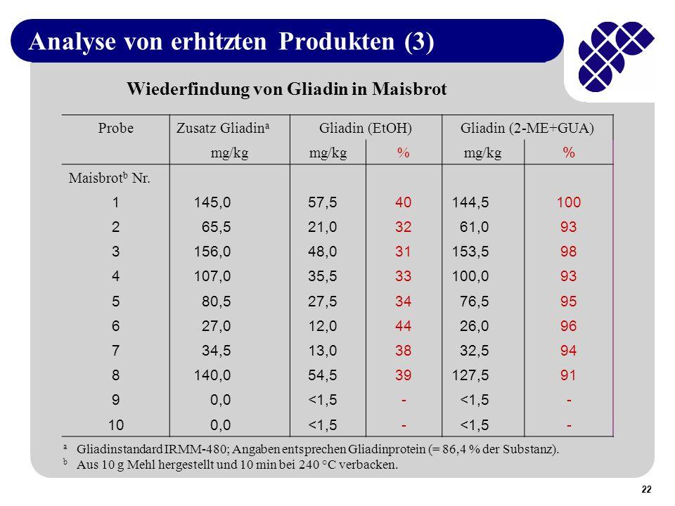 Analyse von erhitzten Produkten (3)