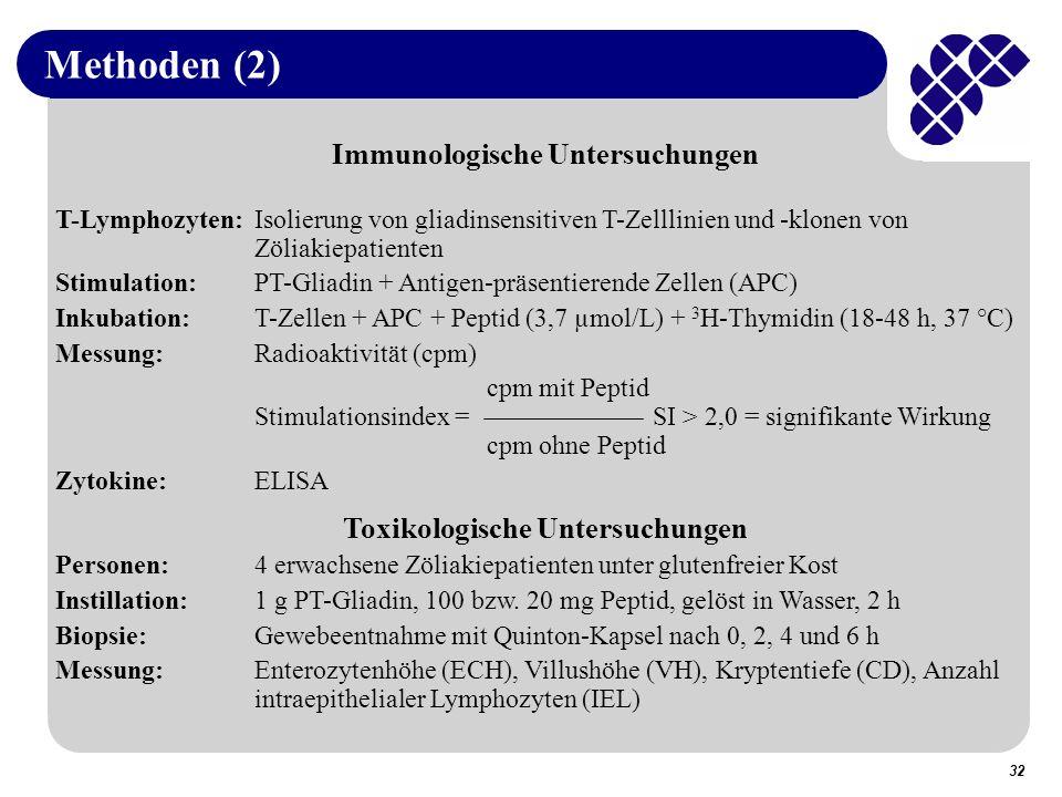 Immunologische Untersuchungen Toxikologische Untersuchungen