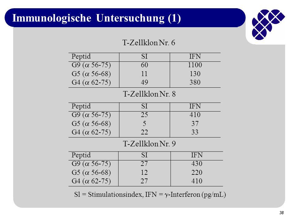 Immunologische Untersuchung (1)