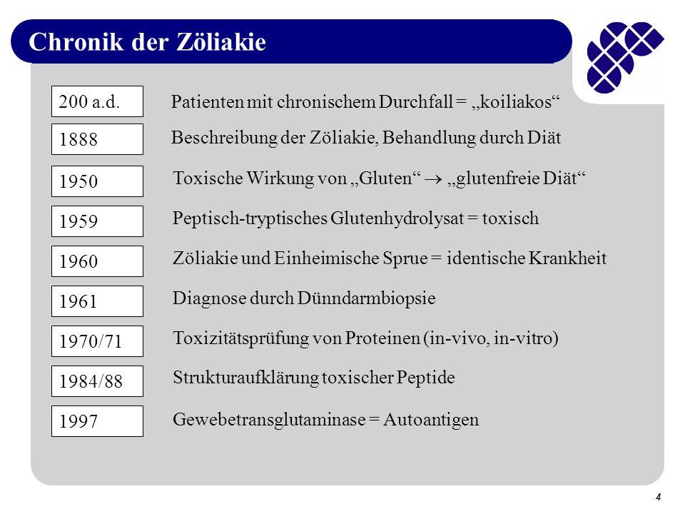 Chronik der Zöliakie 200 a.d.