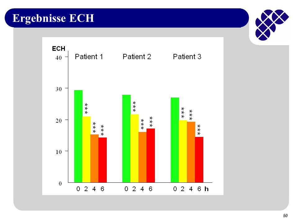Ergebnisse ECH 50