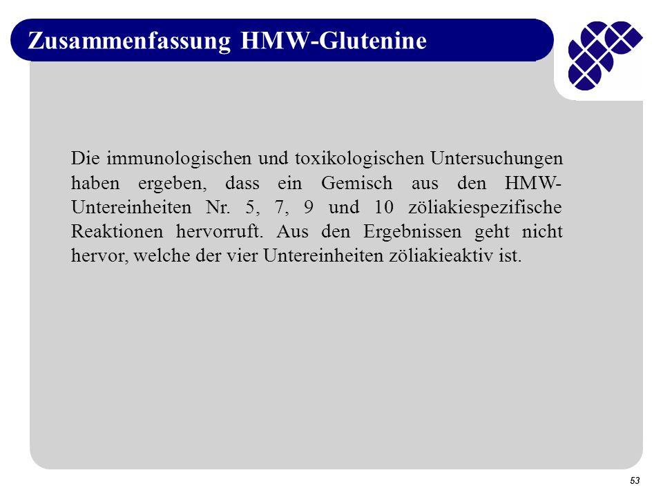 Zusammenfassung HMW-Glutenine