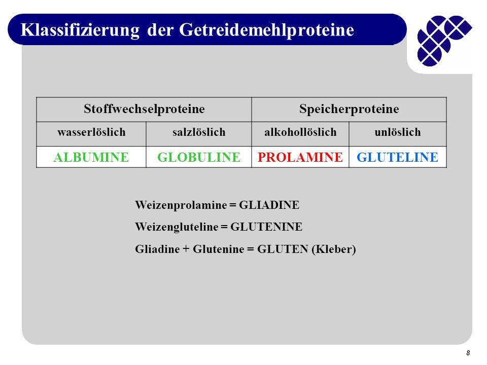 Klassifizierung der Getreidemehlproteine