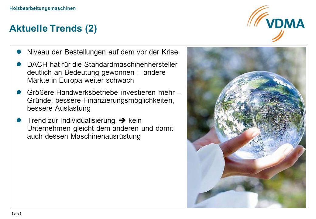 Aktuelle Trends (2) Niveau der Bestellungen auf dem vor der Krise