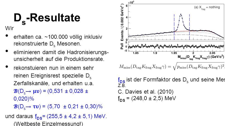 Ds-Resultate Wir. erhalten ca. ~100.000 völlig inklusiv rekonstruierte Ds Mesonen.
