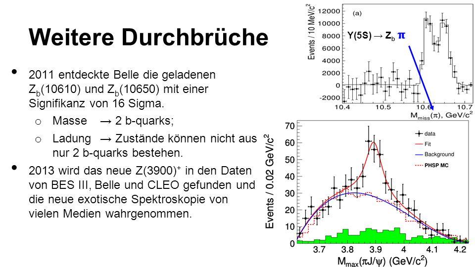 Weitere Durchbrüche Y(5S) → Zb 𝛑. 2011 entdeckte Belle die geladenen Zb(10610) und Zb(10650) mit einer Signifikanz von 16 Sigma.