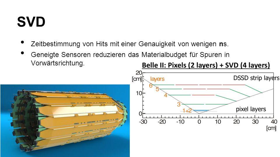 SVD Zeitbestimmung von Hits mit einer Genauigkeit von wenigen ns.