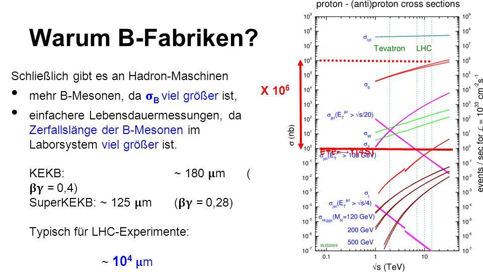 Warum B-Fabriken Schließlich gibt es an Hadron-Maschinen