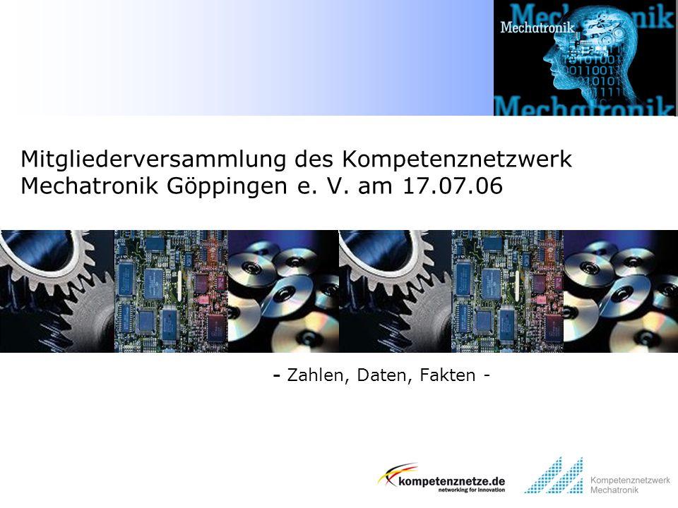 Mitgliederversammlung des Kompetenznetzwerk Mechatronik Göppingen e. V