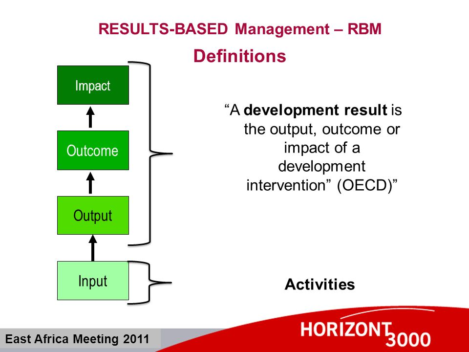 RESULTS-BASED Management – RBM