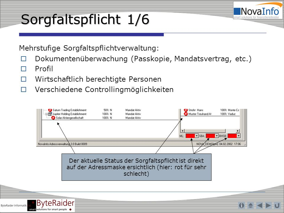 Sorgfaltspflicht 1/6 Mehrstufige Sorgfaltspflichtverwaltung: