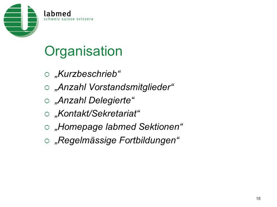 """Organisation """"Kurzbeschrieb """"Anzahl Vorstandsmitglieder"""