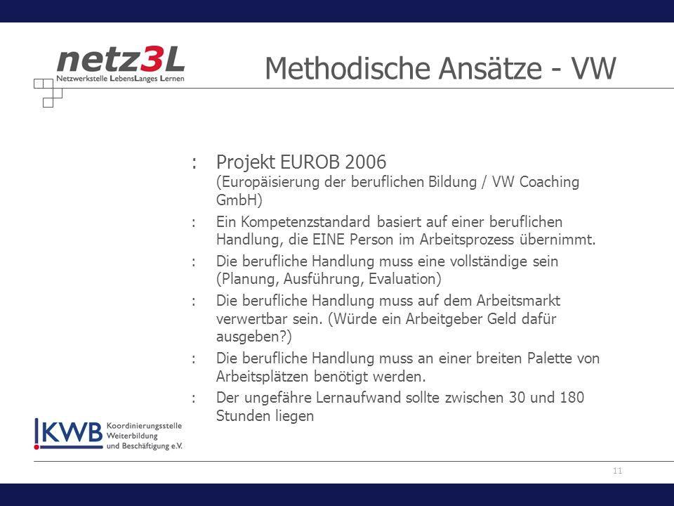Methodische Ansätze - VW