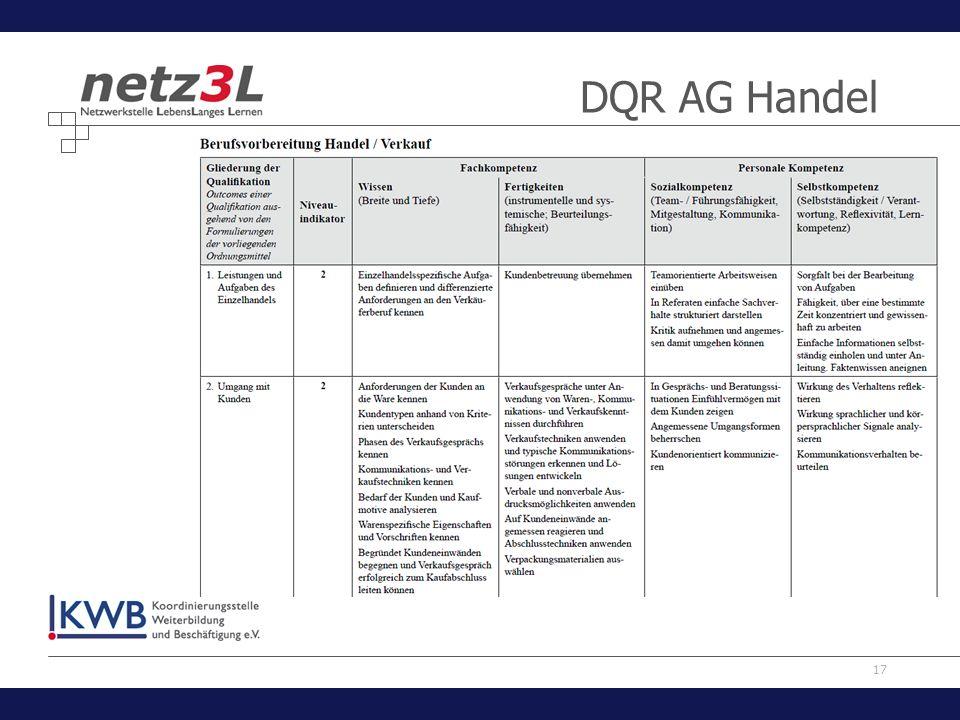 DQR AG Handel
