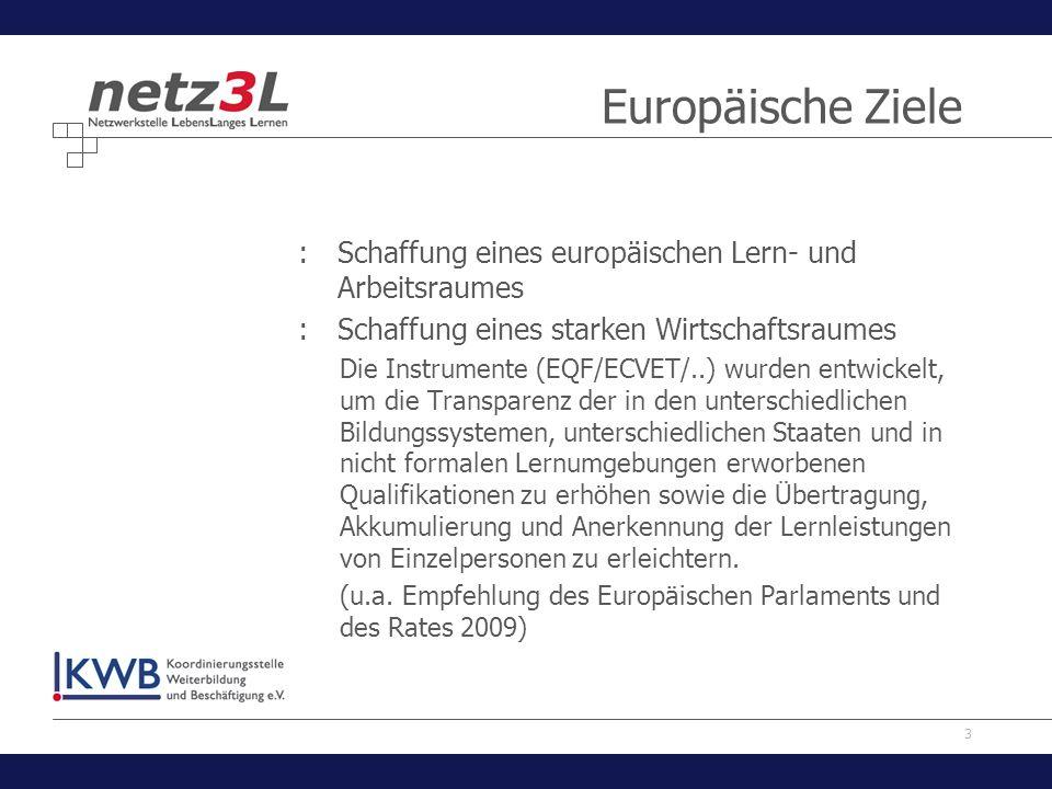 Europäische Ziele Schaffung eines europäischen Lern- und Arbeitsraumes