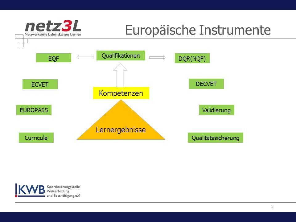 Europäische Instrumente