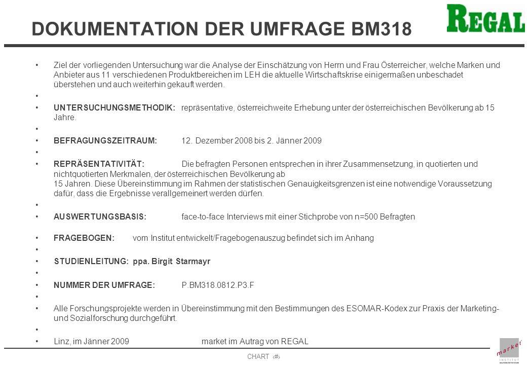Dokumentation der Umfrage BM318