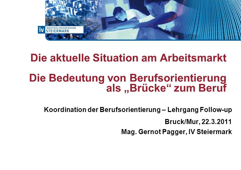 Bedeutung der Industrie für Österreich