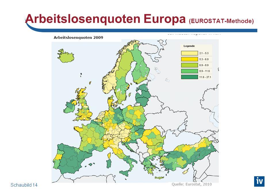 Arbeitslosenquoten Österreich-Methode