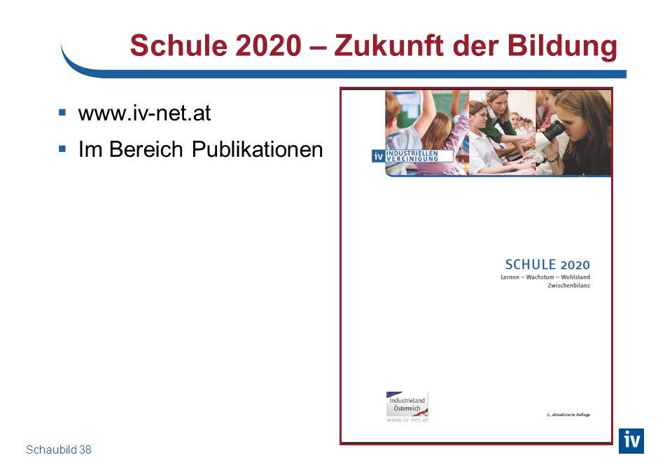 """Aus """"Schule 2020 """"Schule 2020 setzt klare Schwerpunkte für das 21. Jahrhundert."""