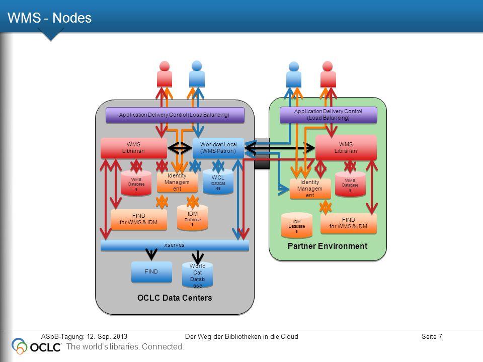 WMS - Nodes Librarian Patron Patron Librarian OCLC Data Centers