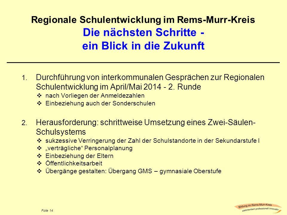 Regionale Schulentwicklung im Rems-Murr-Kreis Die nächsten Schritte - ein Blick in die Zukunft ___________________________________________________