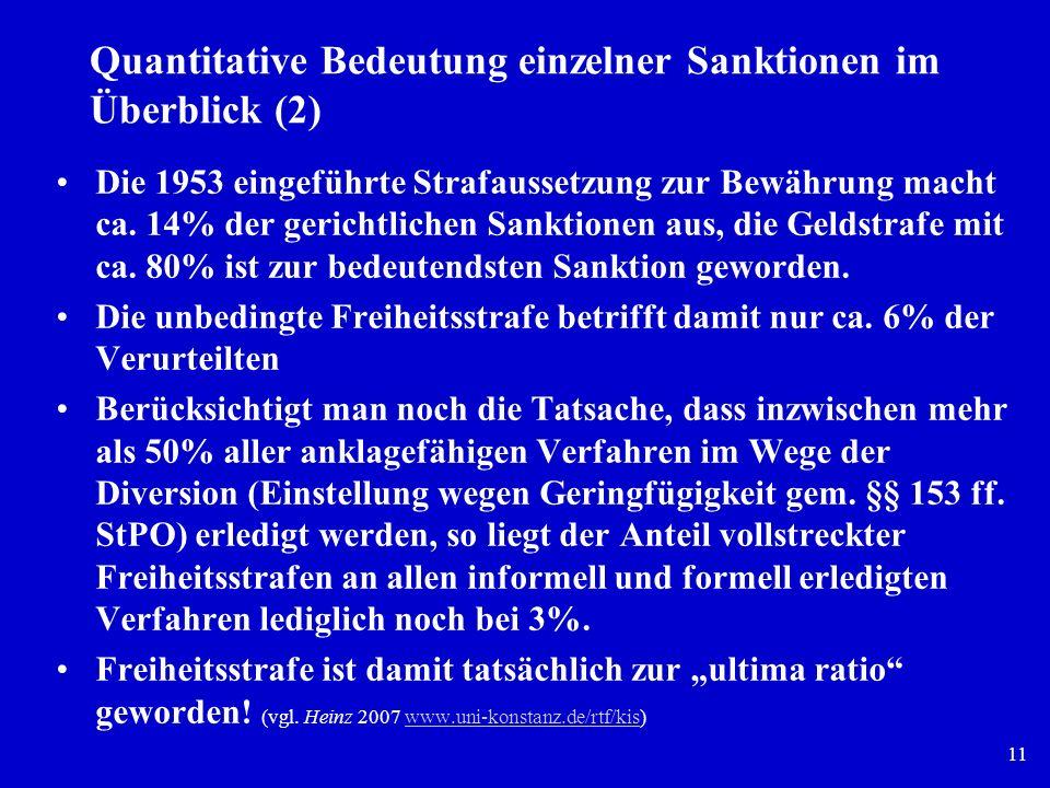 Quantitative Bedeutung einzelner Sanktionen im Überblick (2)