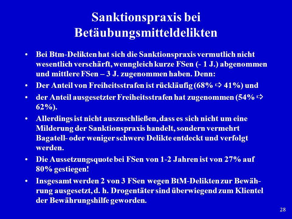 Sanktionspraxis bei Betäubungsmitteldelikten