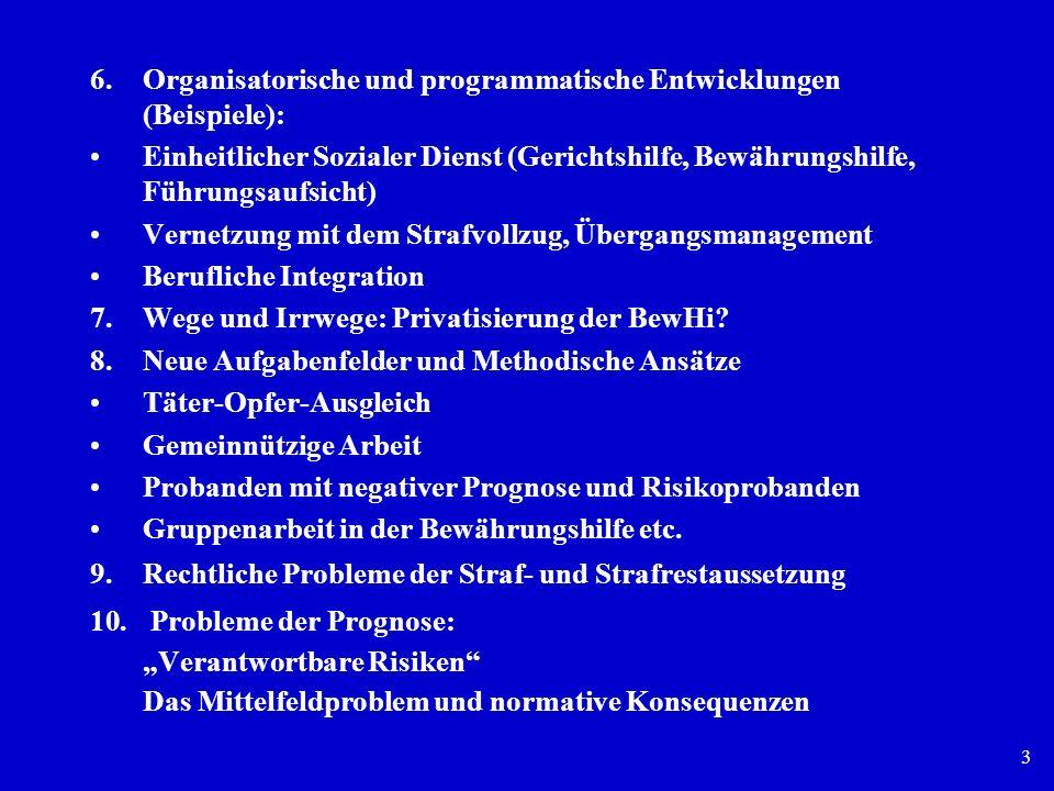 6. Organisatorische und programmatische Entwicklungen (Beispiele):