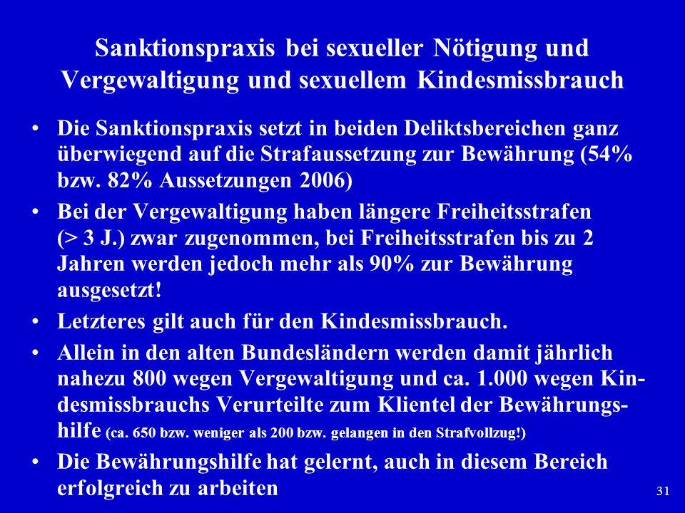 Sanktionspraxis bei sexueller Nötigung und Vergewaltigung und sexuellem Kindesmissbrauch