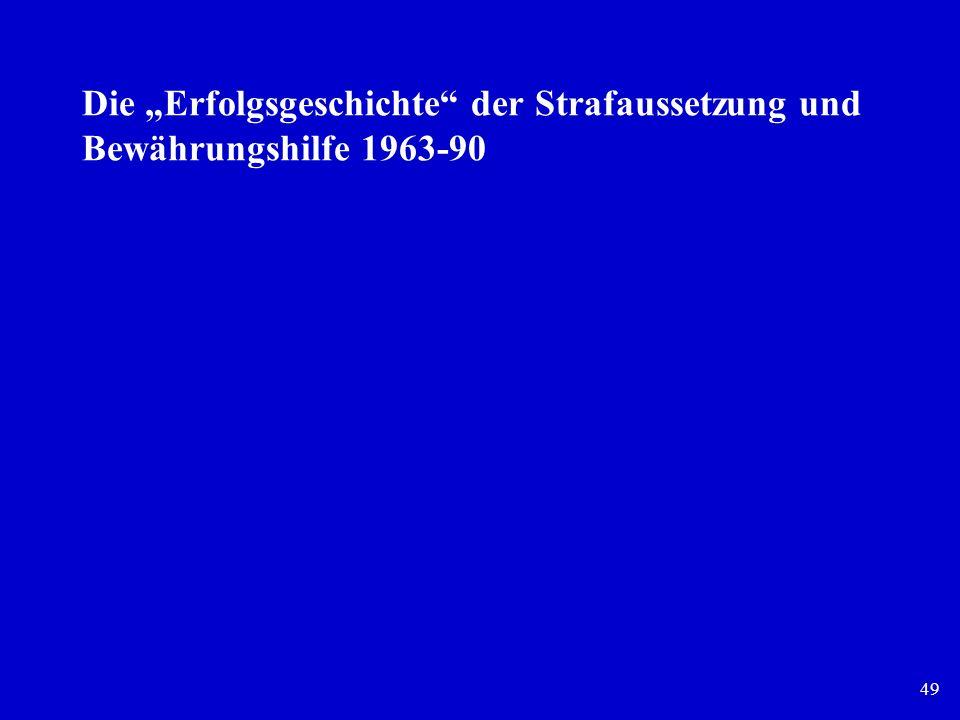 """Die """"Erfolgsgeschichte der Strafaussetzung und Bewährungshilfe 1963-90"""