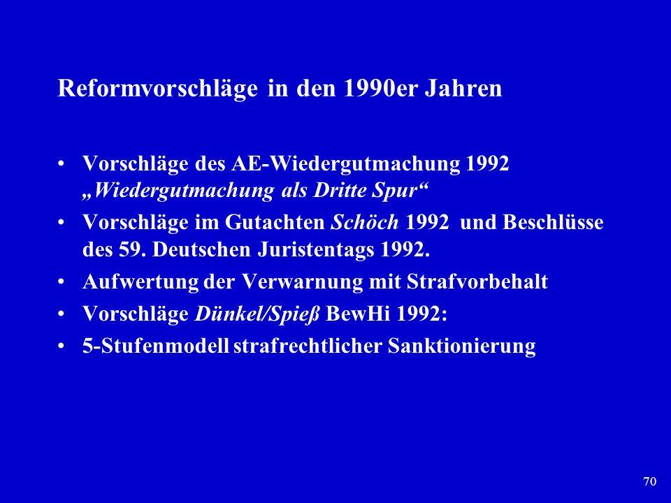 Reformvorschläge in den 1990er Jahren
