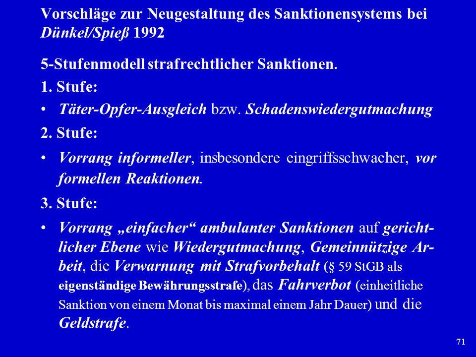 Vorschläge zur Neugestaltung des Sanktionensystems bei Dünkel/Spieß 1992