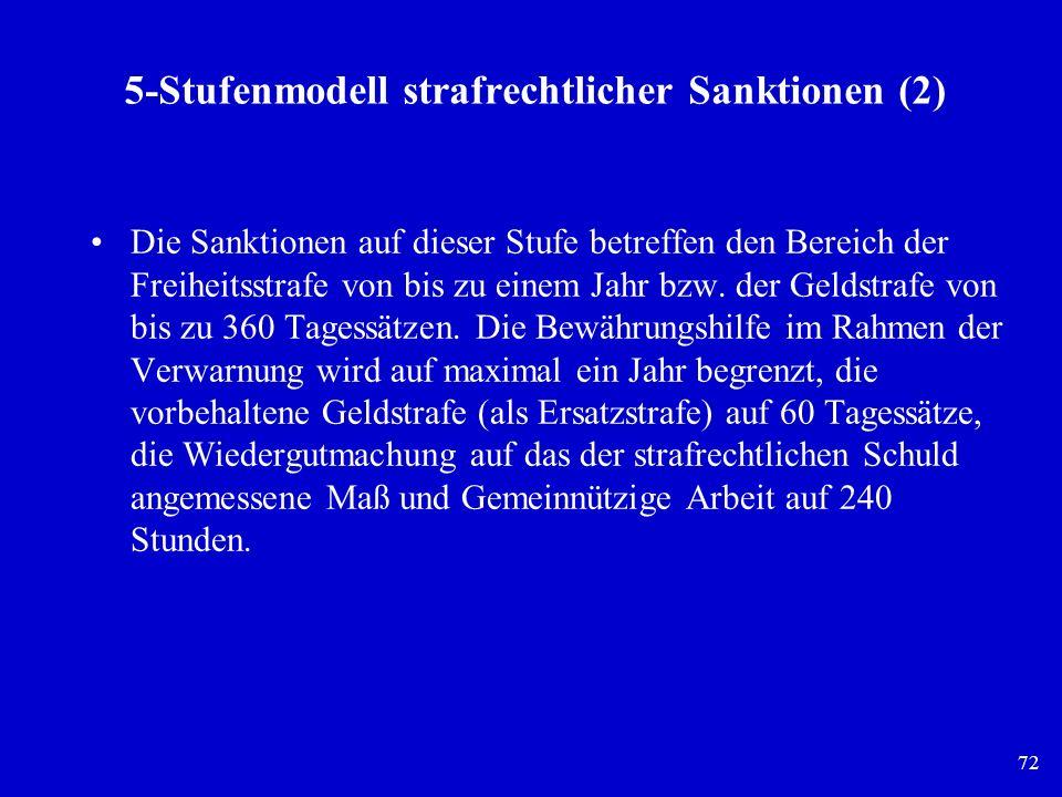 5-Stufenmodell strafrechtlicher Sanktionen (2)