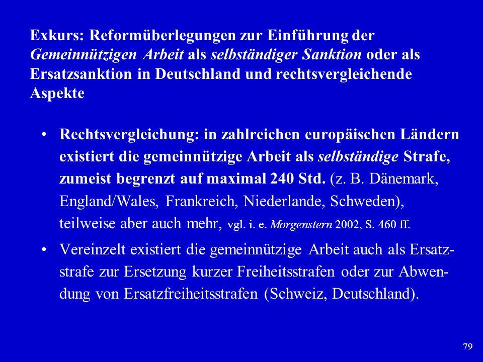 Exkurs: Reformüberlegungen zur Einführung der Gemeinnützigen Arbeit als selbständiger Sanktion oder als Ersatzsanktion in Deutschland und rechtsvergleichende Aspekte
