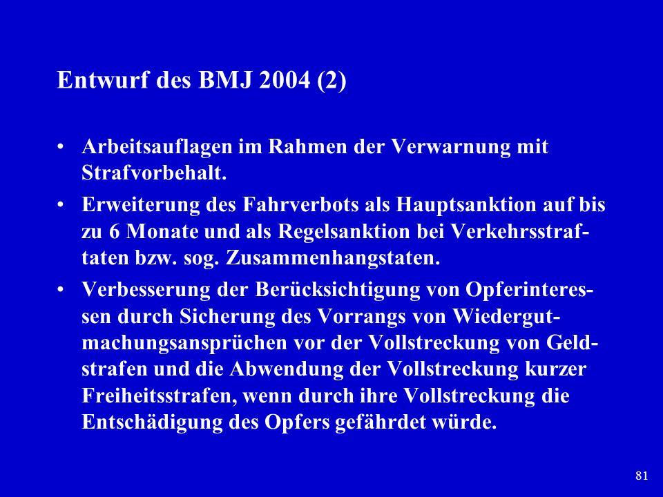 Entwurf des BMJ 2004 (2) Arbeitsauflagen im Rahmen der Verwarnung mit Strafvorbehalt.