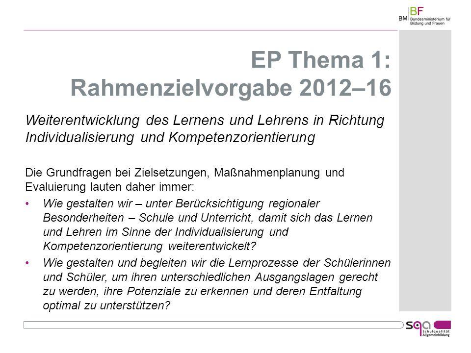 EP Thema 1: Rahmenzielvorgabe 2012–16