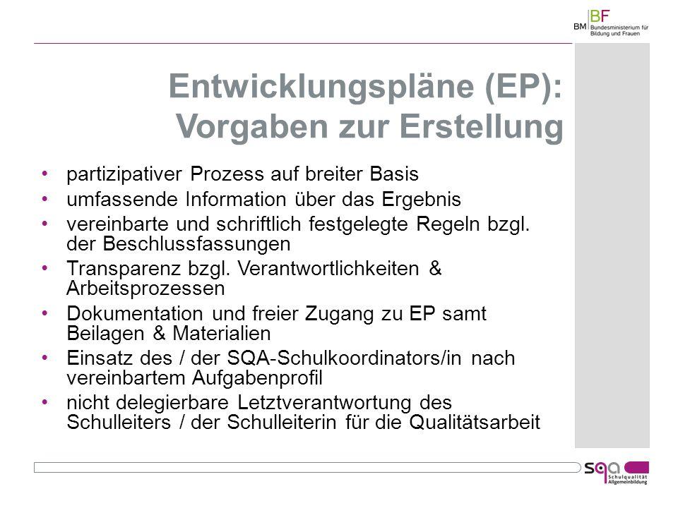 Entwicklungspläne (EP): Vorgaben zur Erstellung