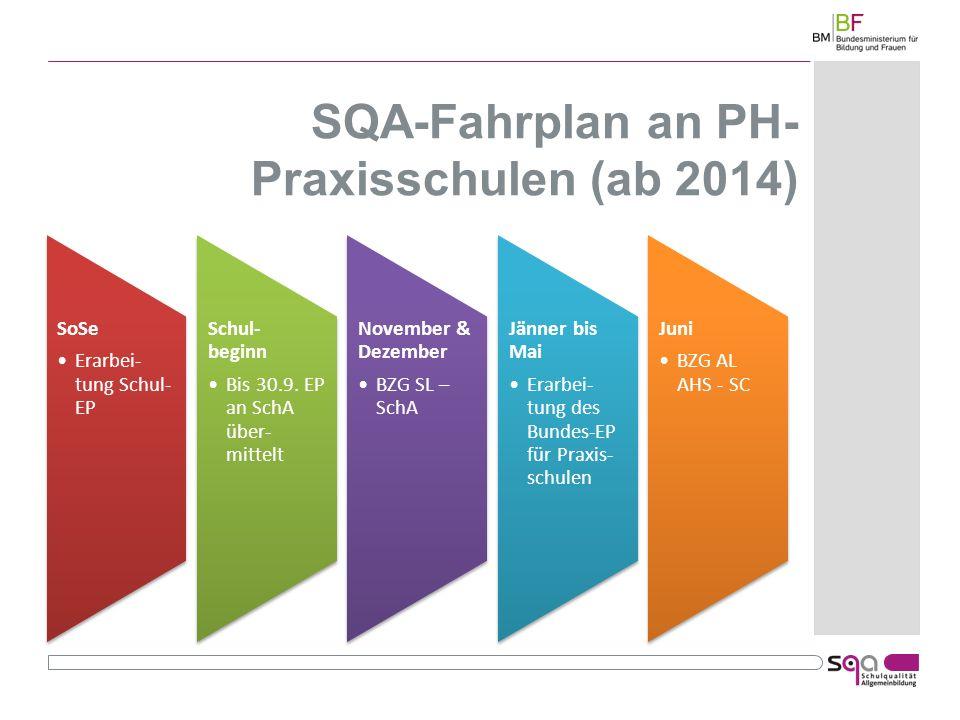 SQA-Fahrplan an PH-Praxisschulen (ab 2014)